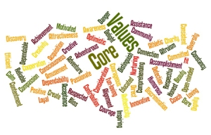 core-values-wordcloud1